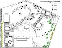 Схема расположения посадочных ям
